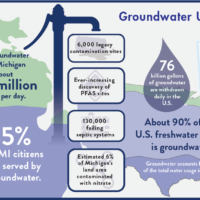 Michigan Groundwater Expert Distills Lessons of a Career